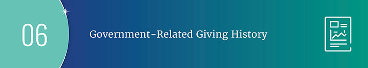 7 Prospect Research Resources for Major Gift Fundraising