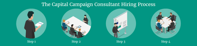 The hiring process for a capital campaign consultant requires work from both the consultant and your team.
