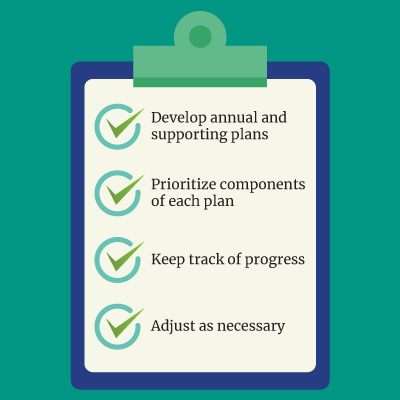Revising your nonprofit strategic plan as needed is an essential component of the process.